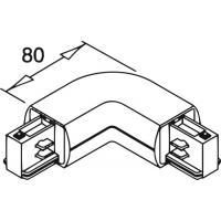 Coudes pour rail d'allumage de spots