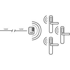 Garniture Smartair version wireless