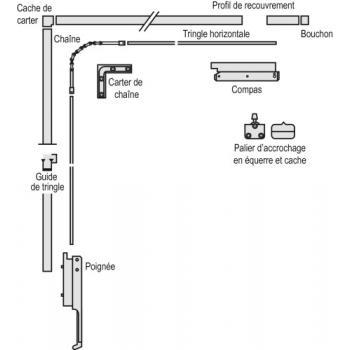 Guide tringle pour ferme-imposte extra-plat Ventus F 200