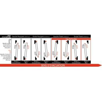 Serrures électrique d'urgence à verrouillage automatique SVP 6000
