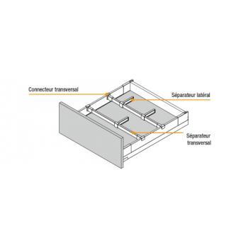Barre transversal rectangulaire recoupable