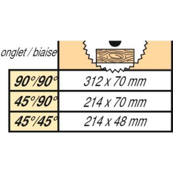 Scie à onglet radiale Ø 216 mm - GCM 8 SJL