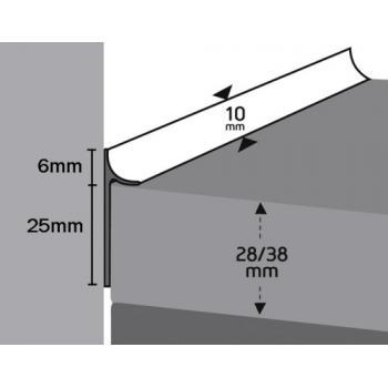 Joints d'étanchéité plastique pour plan de travail