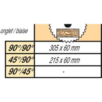 Scie à onglet radiale Kapex KS 60 E Set