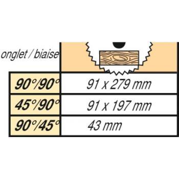 Scie radiale 1510 W - LS1019L