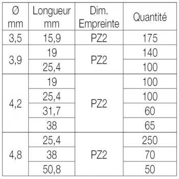 Vis autoperceuse tête fraisée pozidriv inox A2 filetage total pour aluminium en coffret Venan