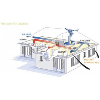 VMC double flux Primocosy HR BP