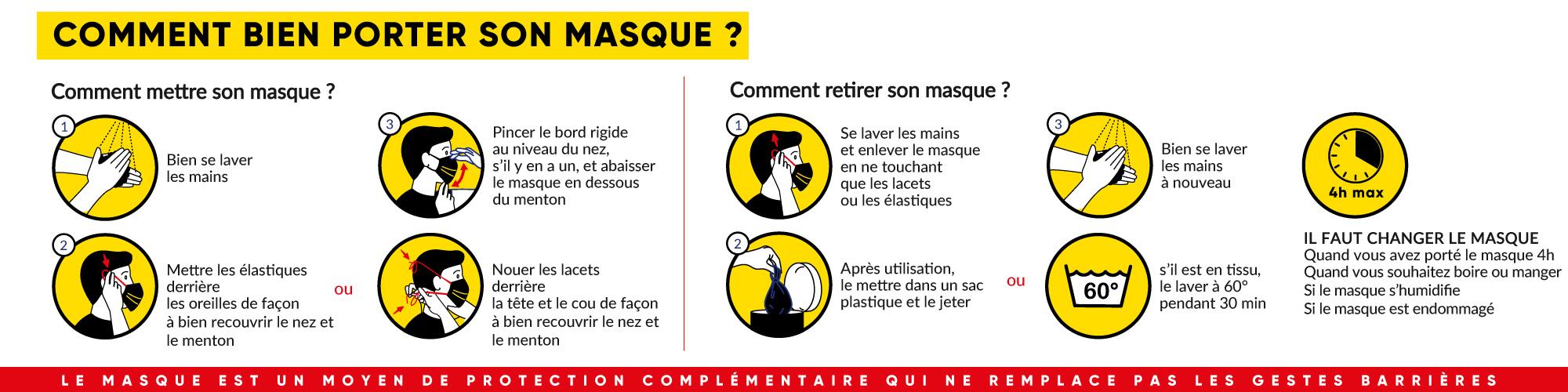 ./data/upload/Comment-bien-porter-son-masque_.jpg